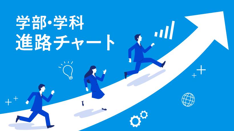 学部・学科 進路チャート